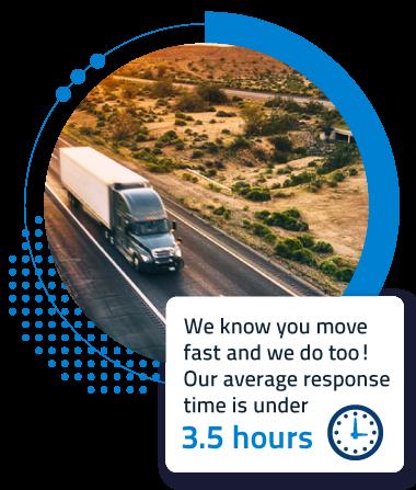 3.5 Hour Average Response Time